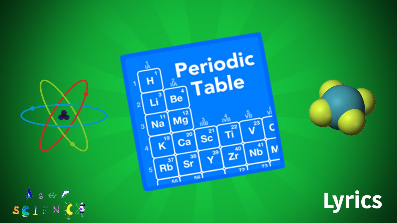 Lyrics the new periodic table song all credit to asapscience lyrics the new periodic table song all credit to asapscience youtube urtaz Choice Image