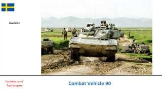 AIFV and Combat Vehicle 90, fighting vehicles specifications  comparison