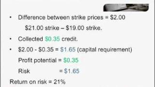 Pt2, Spread Strategies for Trading Your Directional Views Using ETF Options