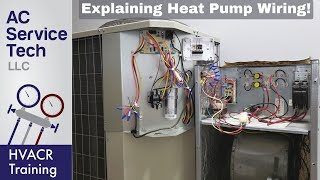 How an Air Handler & Heat Pump Work & are Controlled by 24v Thermostat Wires!
