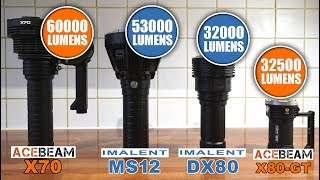 The Top 4 Brightest Flashlights of 2019