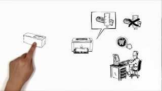 ERHARDT BÜROWELT - Document Process Outsourcing (Simpleshow)
