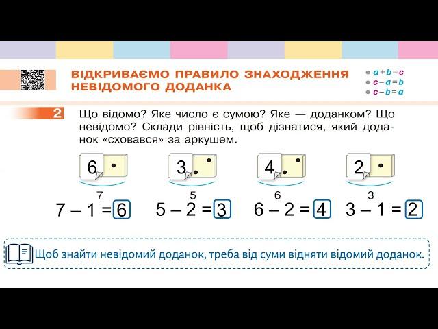 1 клас. Математика. Додаємо і віднімаємо число 3. Знаходження невідомого доданка.