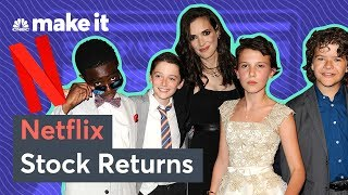 How Much Is Netflix Stock Worth Today?