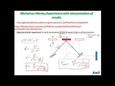 07 Special Theory of Relativity (Michelson Morley Experiment