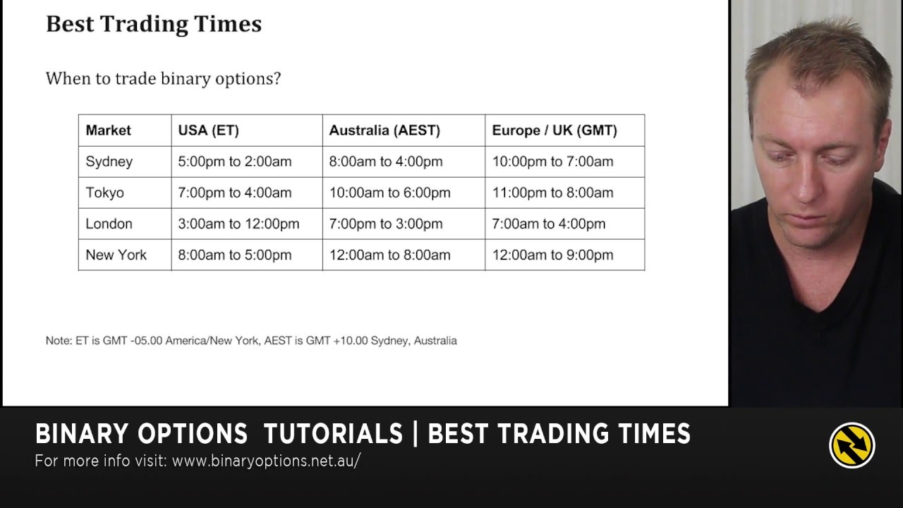 Best time to trade binary options