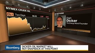 Oil Market Is Not Poised to Snap Back Quickly, Dicker Says