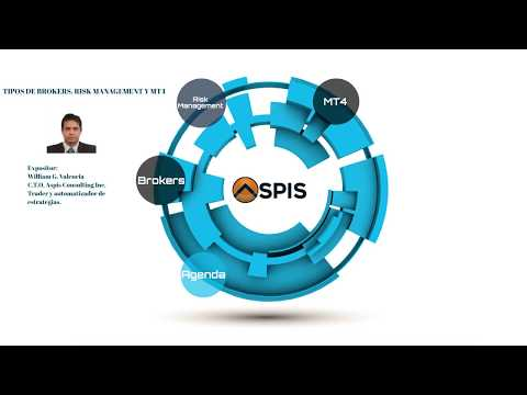 2. Brokers, Risk Management y MT4