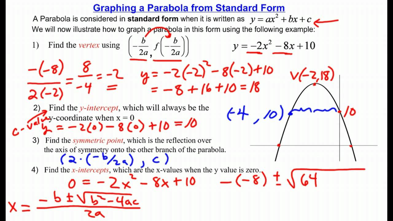 Graphing a parabola from standard form youtube graphing a parabola from standard form falaconquin
