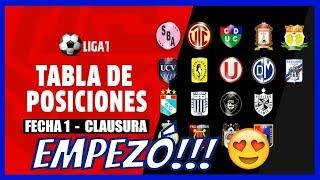 😍RESUMEN y TABLA DE POSICIONES  ▶▶Fecha 1 ⚽Torneo Clausura 2019 🏆Liga 1
