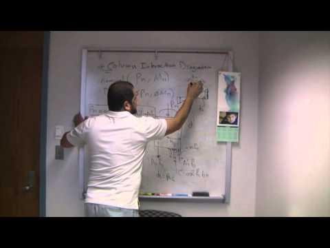 Lecture #16 Reinforced Concrete Design - Dr. Mohammad Alhassan