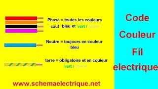 code couleur fil installation electrique