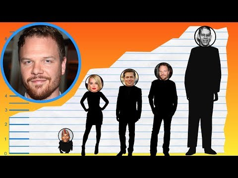 How Tall Is Jim Parrack? - Height Comparison! streaming vf