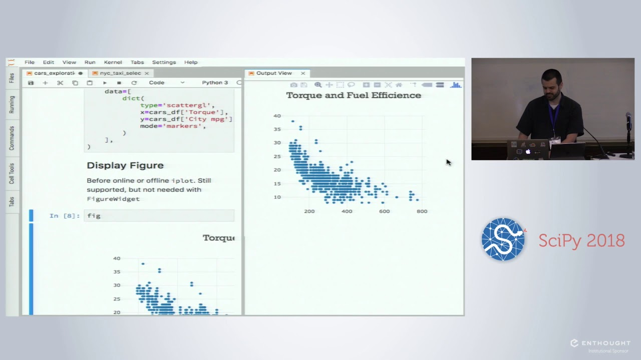 Image from Bringing ipywidgets Support to plotly.py