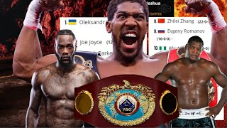 NEW WBO Heavyweight Rankings DROP Deontay Wilder and replace him with Luis Ortiz!!