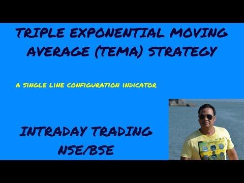 Triple EMA (TEMA) Strategy