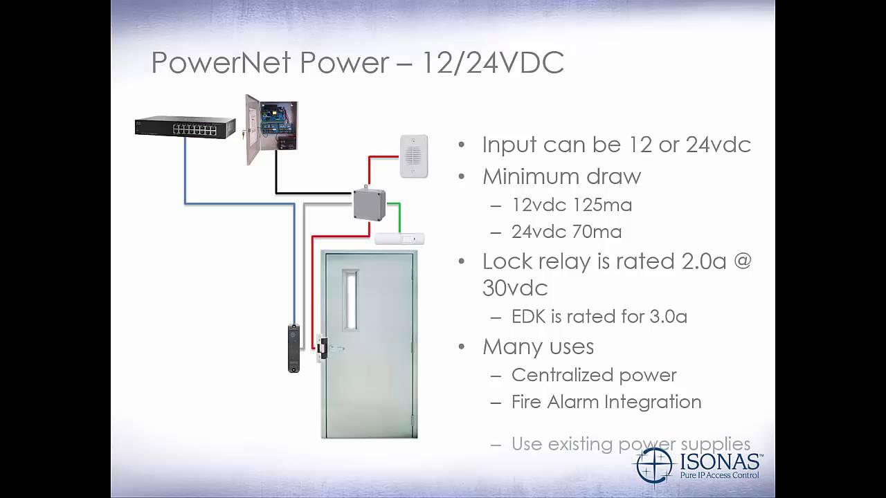 Hardware Wiring Diagram