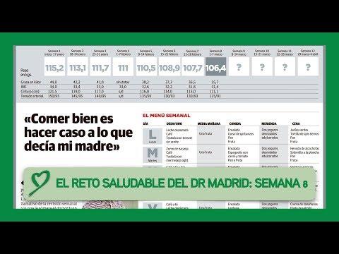 El RETO SALUDABLE del Doctor Madrid: SEMANA #08