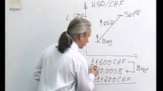 Что такое кредитное «плечо» Компания Альпари