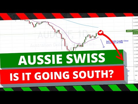 Is The Aussie Swiss Going Down? + Palladium, Litecoin/Bitcoin, NASDAQ, & USDMXN