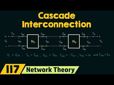 Cascade Interconnection Of Two−Port Networks