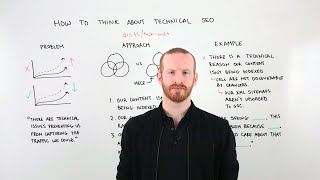 How to Think About Technical SEO - Whiteboard Friday
