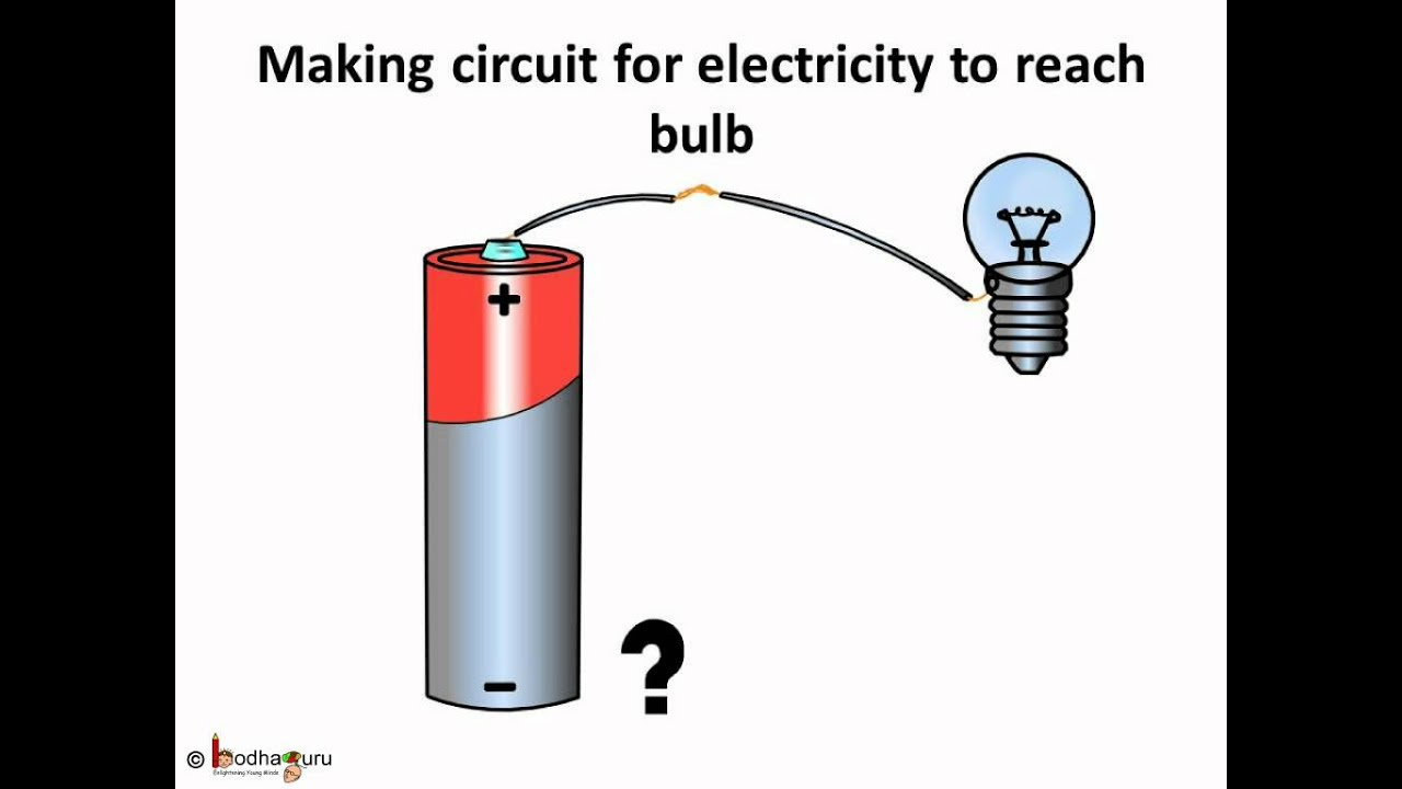 science electricity how to light a bulb using a cell english [ 1280 x 720 Pixel ]