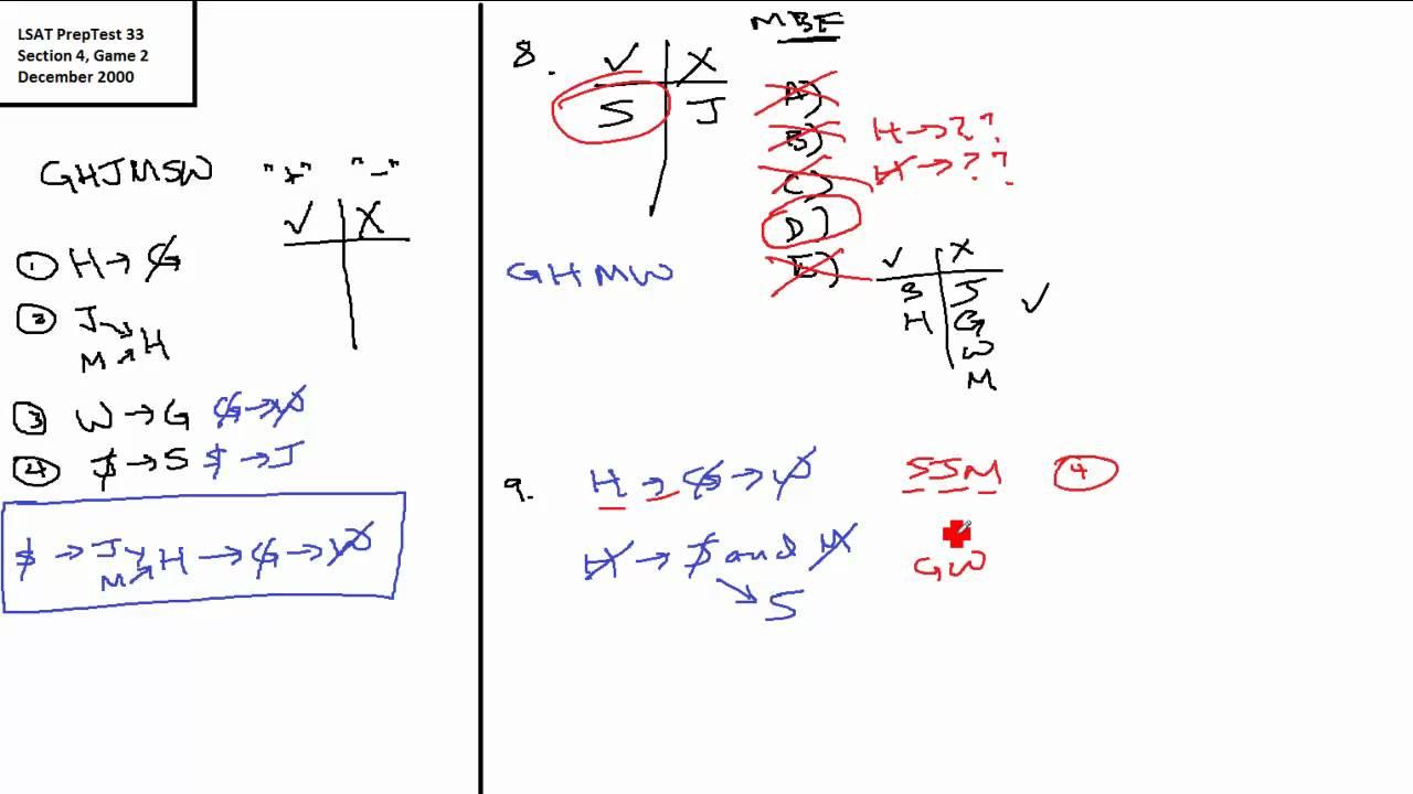 LSAT PrepTest 33 Logic Game 2 Full Tutorial (Questions 6 ...
