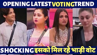 Shocking Latest Voting Trend | Who Will Be EVICTED? BB 13 Latest Update