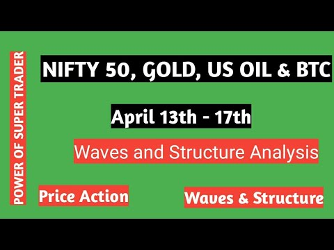 nifty-50,-gold,-crude-oil-and-bit-coin-weekly-forecast--april-13th-to-17th-(english)