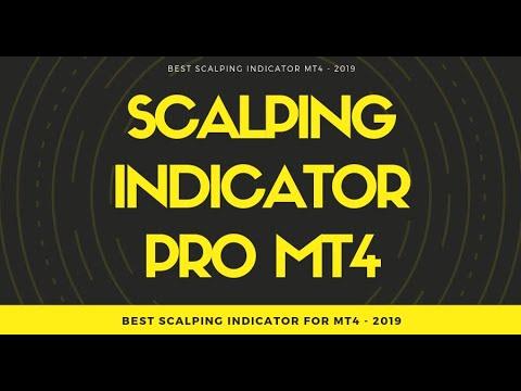 best paid indicator tradingview