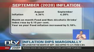 September inflation eased to 4.2% from 4.36% in August