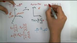 Lesson 17 - Introduction to Linear Transformations in Linear Algebra