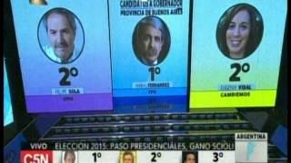 C5N -  Eleccion 2015: Cerraron los comicios, primeros resultados (Parte 1)