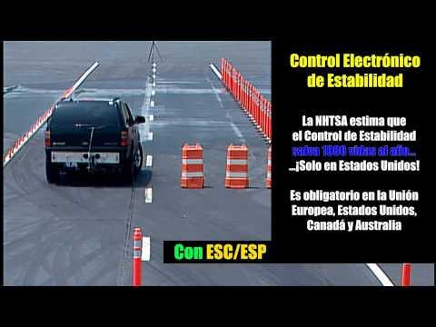¿Qué es y cómo funciona el Control Electrónico de Estabilidad ESC/ESP?
