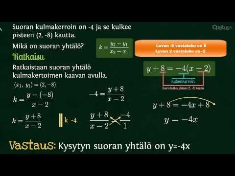 Suoran yhtälön määrittäminen kahden pisteen avulla