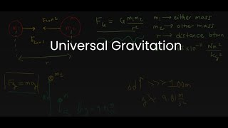SPH4U/Grade 12 Physics: 6.1 Gravitational Force