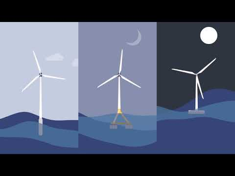 Lifecyle of a Windfarm: How we support your project