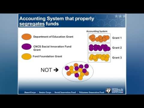 Financial Grants Management