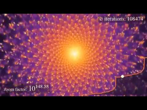 We are living in a Fractal HOLOGRAM !