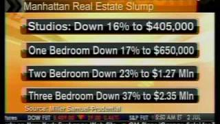 Slump In Manhattan Real Estate - Bloomberg