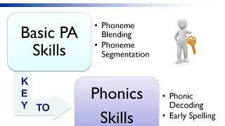 Gambar cover Advanced Phonemic Awareness