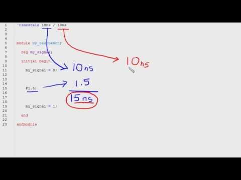 Verilog® `timescale directive - Basic Example - YouTube