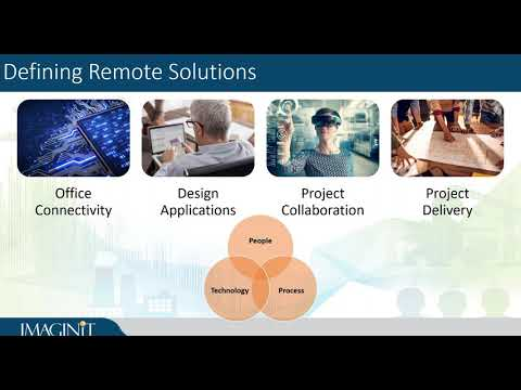 Remote Solutions Health Check Webinar