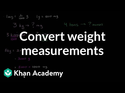 How to convert kilograms to milligrams and tons to ounces | Khan Academy