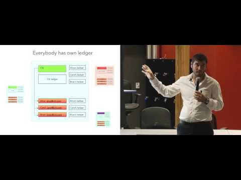 SF Bitcoin Devs Seminar: A Blockchain Based Model for the Financial Ecosystem