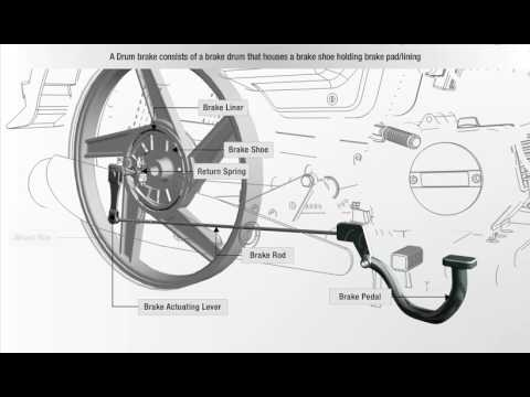 Must Watch - How Drum Brakes Work in Cars (Two Wheelers)