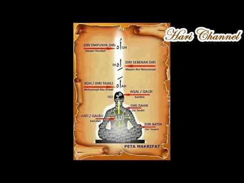 Ilmu Hakikat dan Makrifat