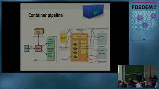 Everything you need to know about containers security Linux Containers and Docker security solutions