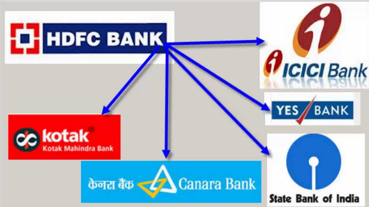 IN-How to do Third Party funds transfer in HDFC Bank Netbanking ...